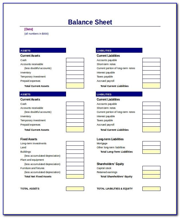 Corporate Balance Sheet Example