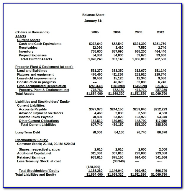 Corporate Balance Sheet Sample