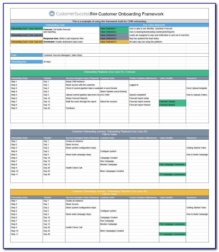 Customer Onboarding Process Checklist
