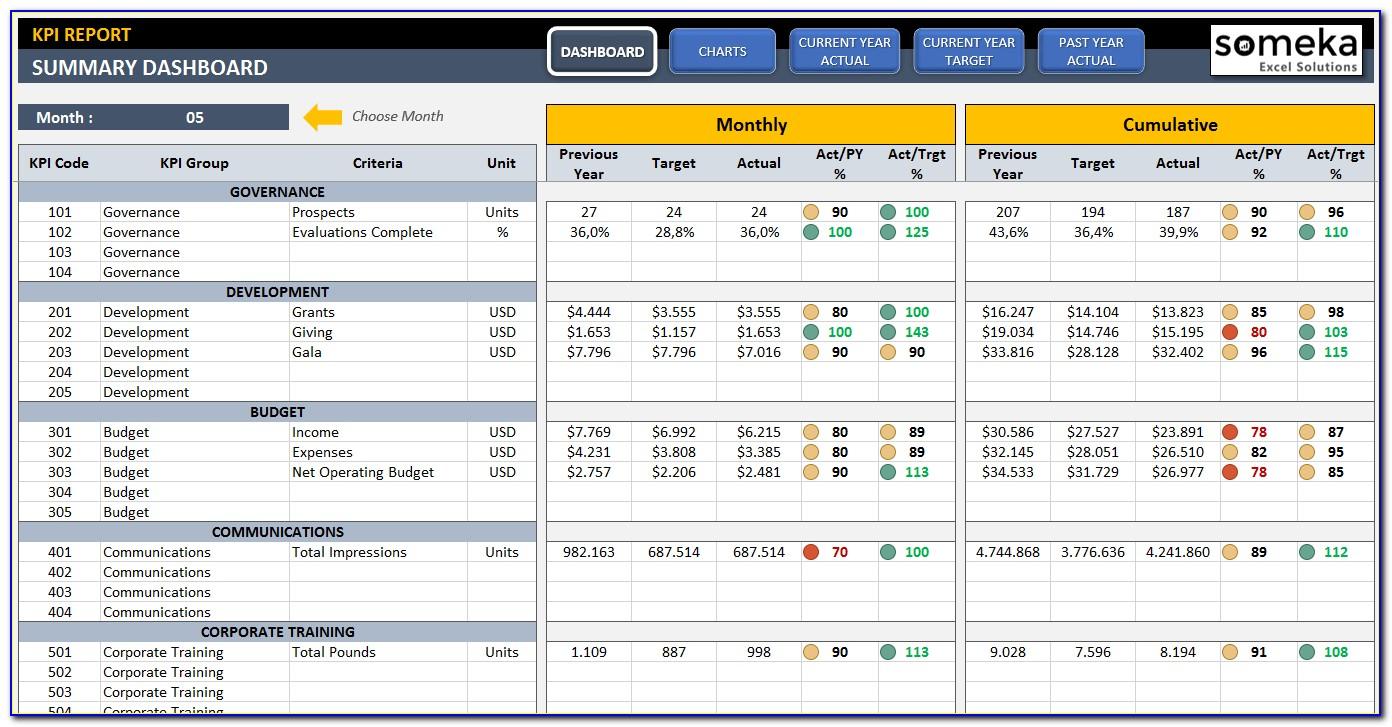 Dashboard Kpi Excel Template