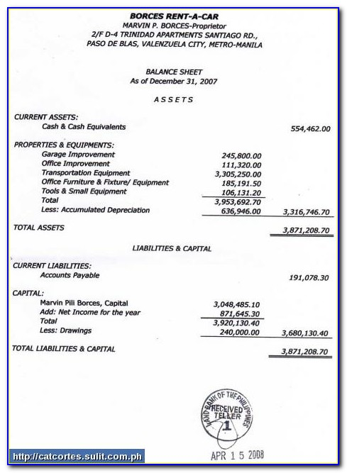 Discretionary Trust Financial Statements Template