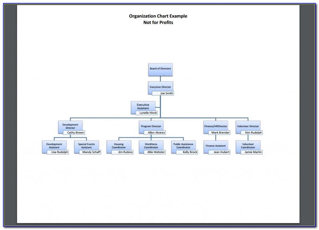 Easy Organizational Chart Microsoft Office