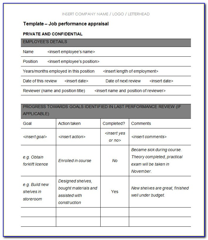 Employees Performance Appraisal Examples