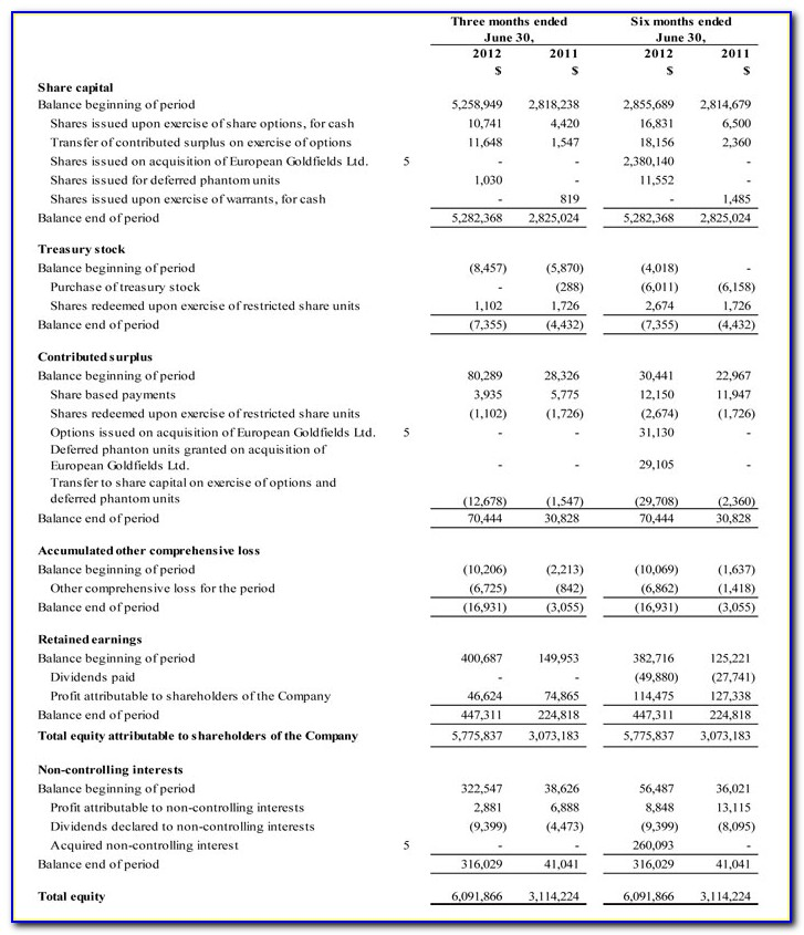 Eu Interim Financial Report Template