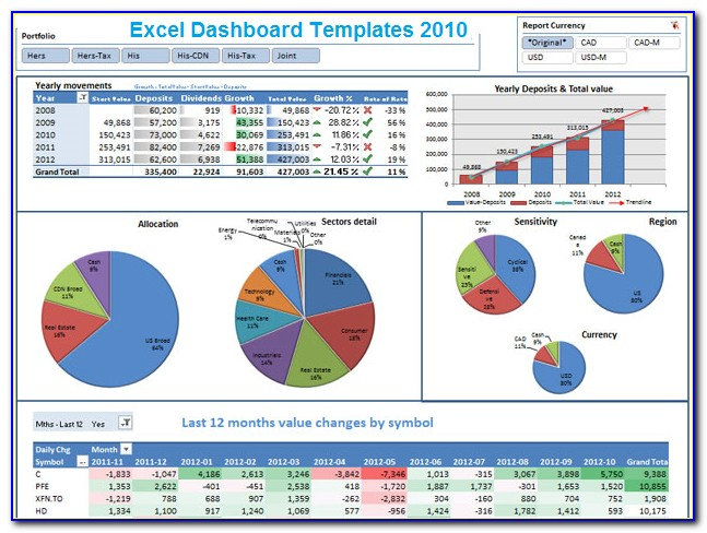 Excel Template Dashboard Reports