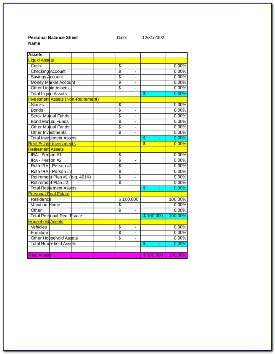 Farm Credit Balance Sheet Template