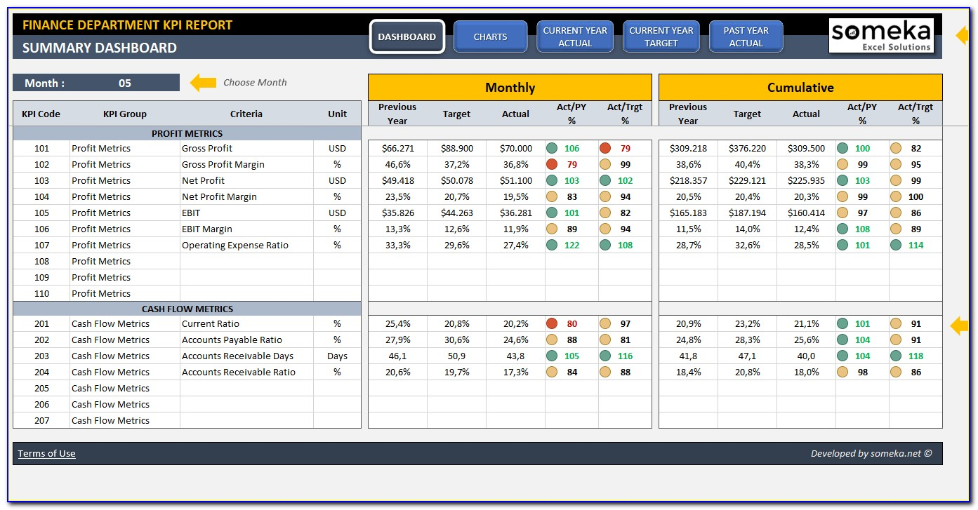 Finance Dashboard Excel Template