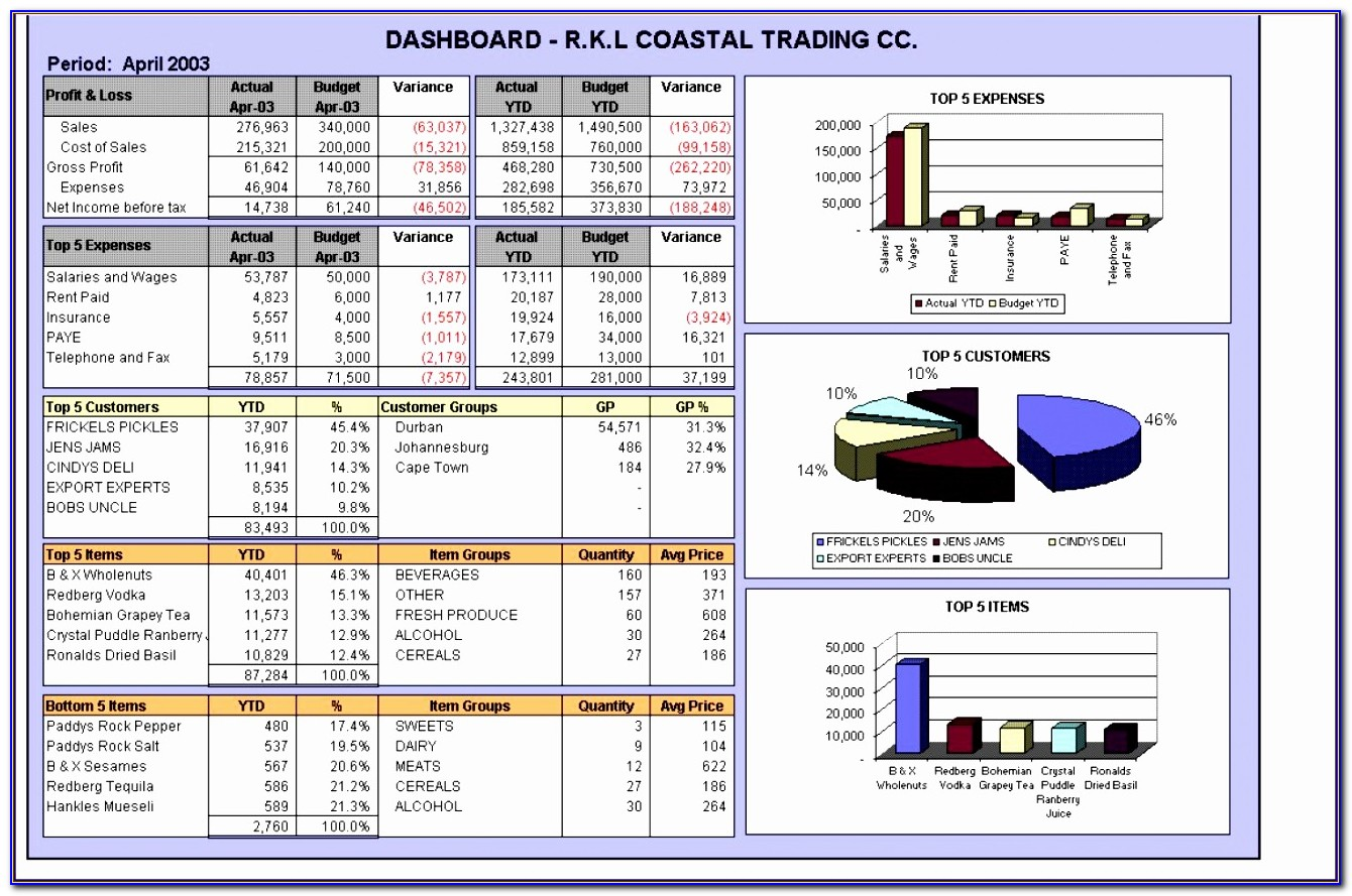 Excel 2013 Dashboard Template G3cfv Luxury Frx To Be Replaced New Financial Reporting Tool For Sage