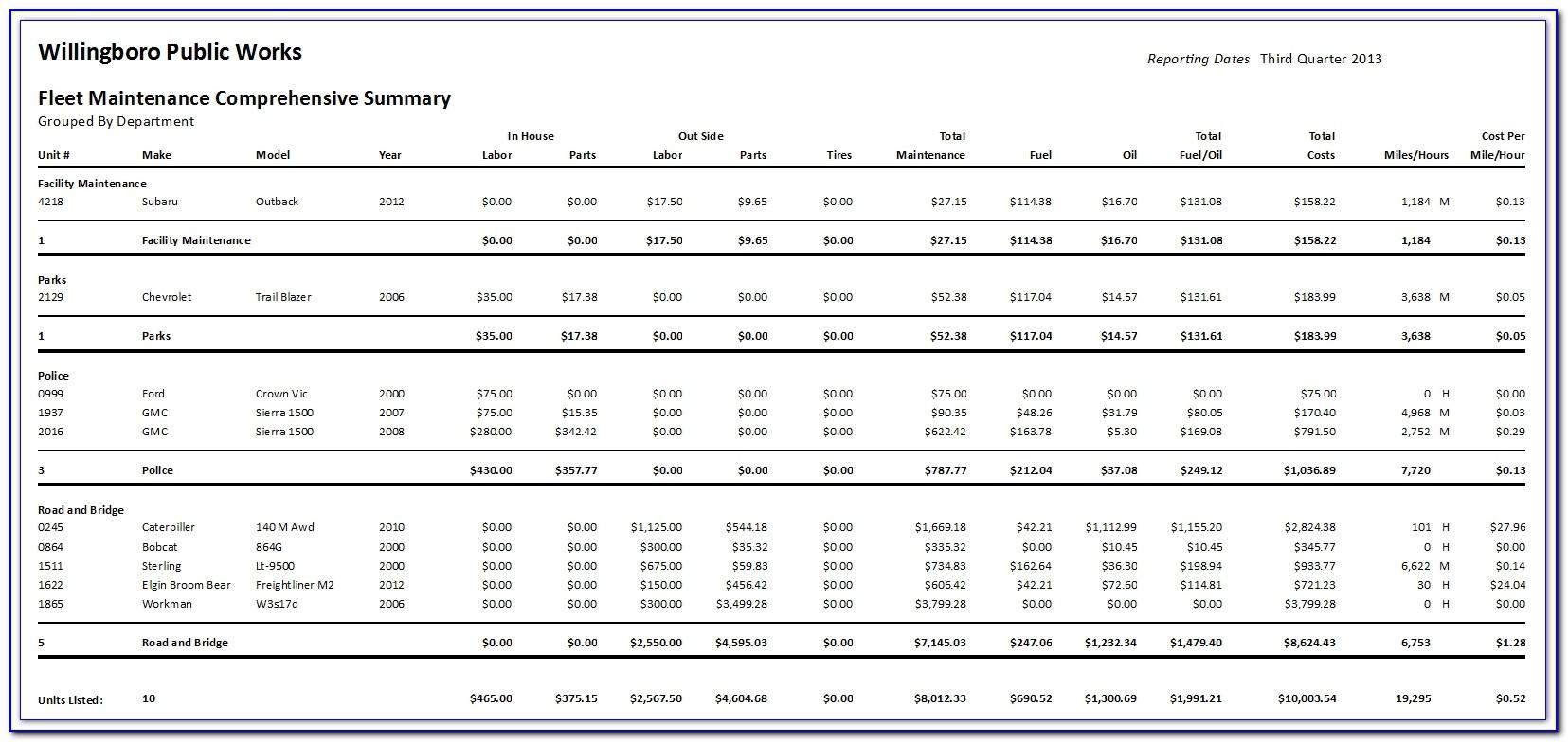 Fleet Vehicle Inspection Report Template
