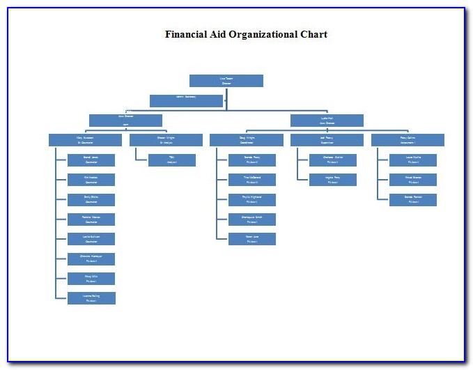 Free Download Org Chart Template