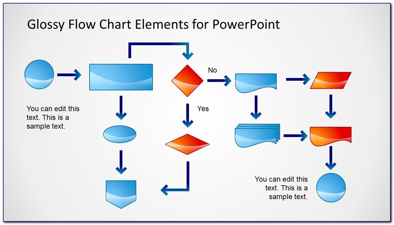 Free Online Process Flow Chart Template