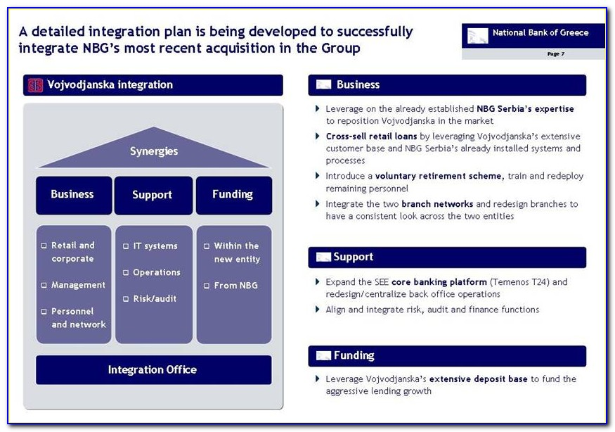 Free Post Merger Integration Plan Template