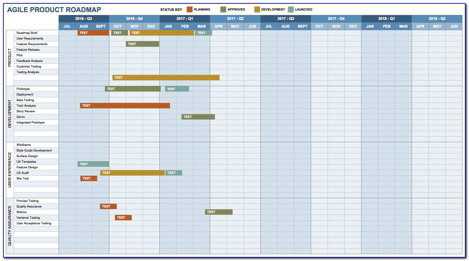 Free Product Roadmap Template Excel