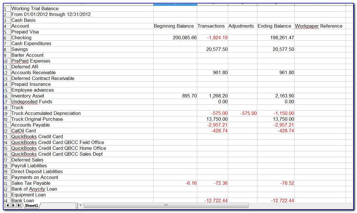 Free Trial Balance Sheet Template