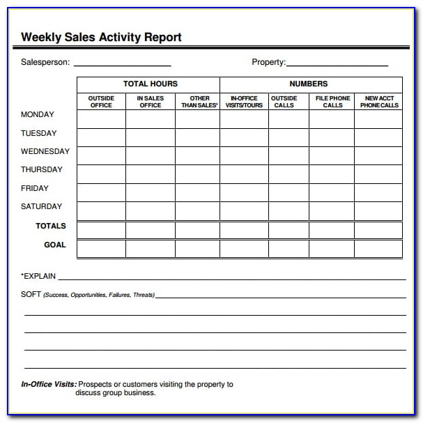 Free Weekly Sales Report Template Excel