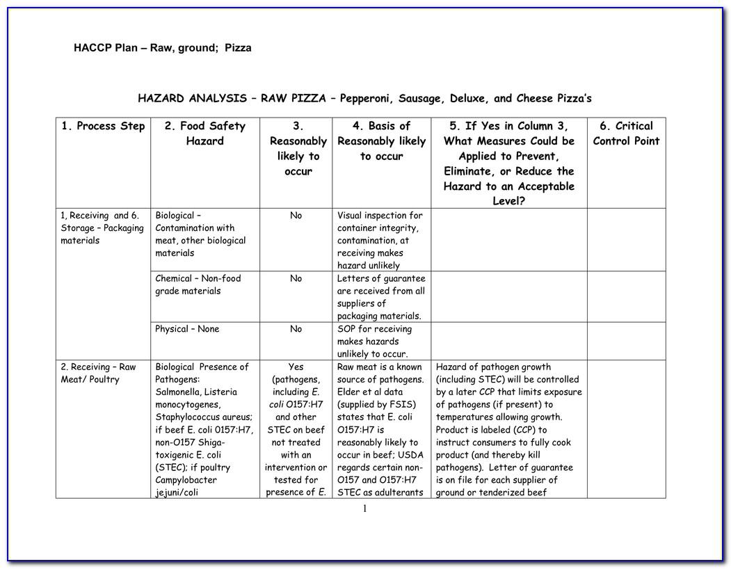 Haccp Hazard Analysis Example