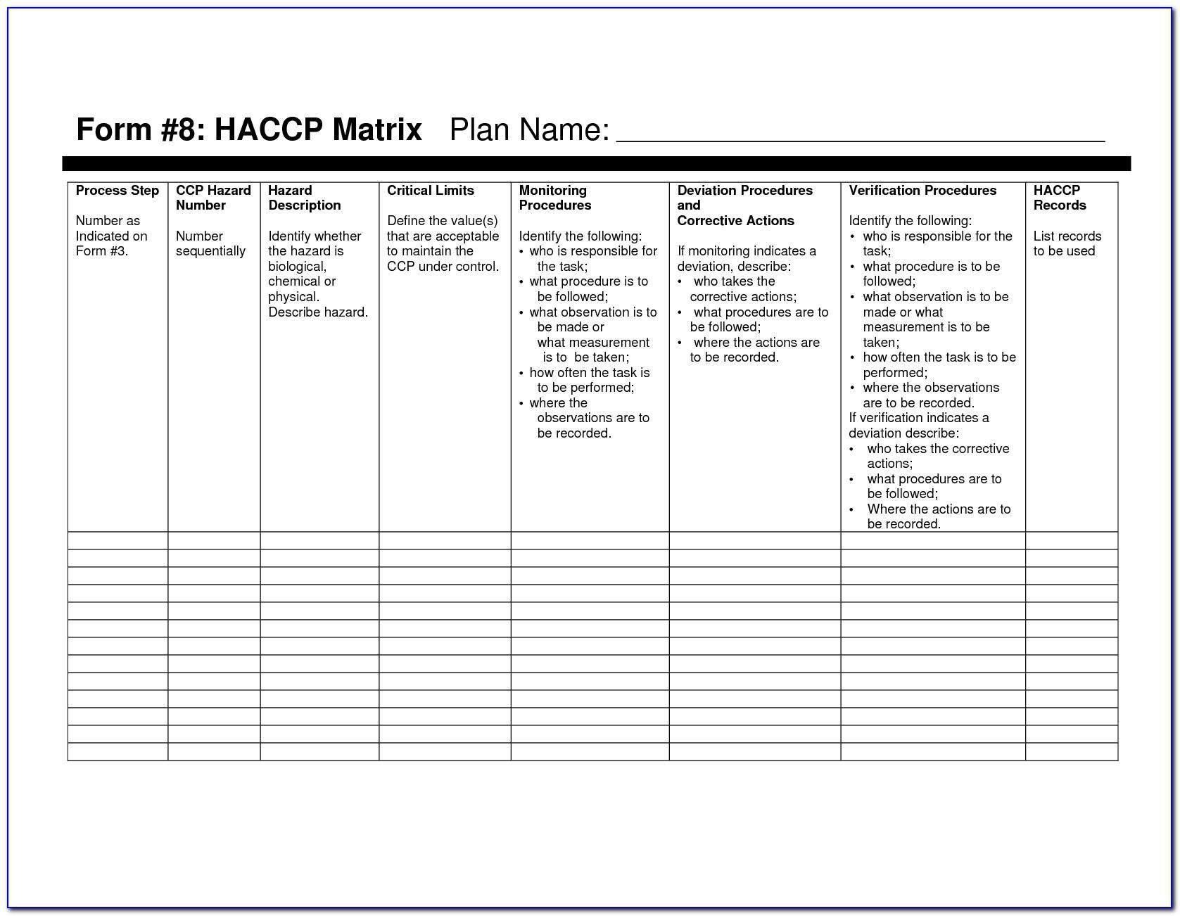 Haccp Hazard Analysis Form