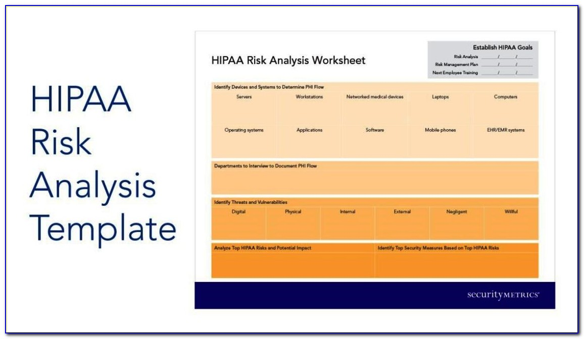 Security Vulnerability Assessment Template