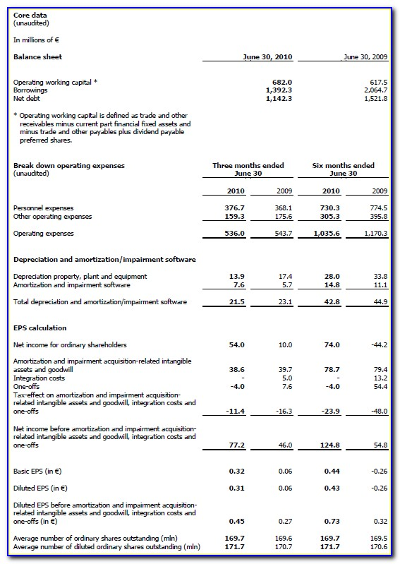 Interim Financial Report Template
