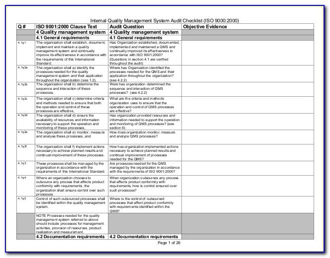 Internal Audit Checklist Template Pdf
