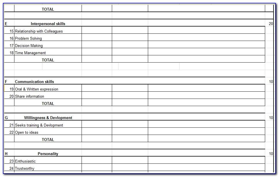 Job Performance Evaluation Template Free