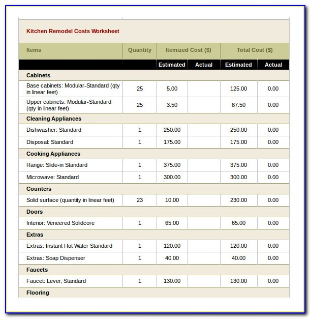 Kitchen Remodel Budget Template Excel