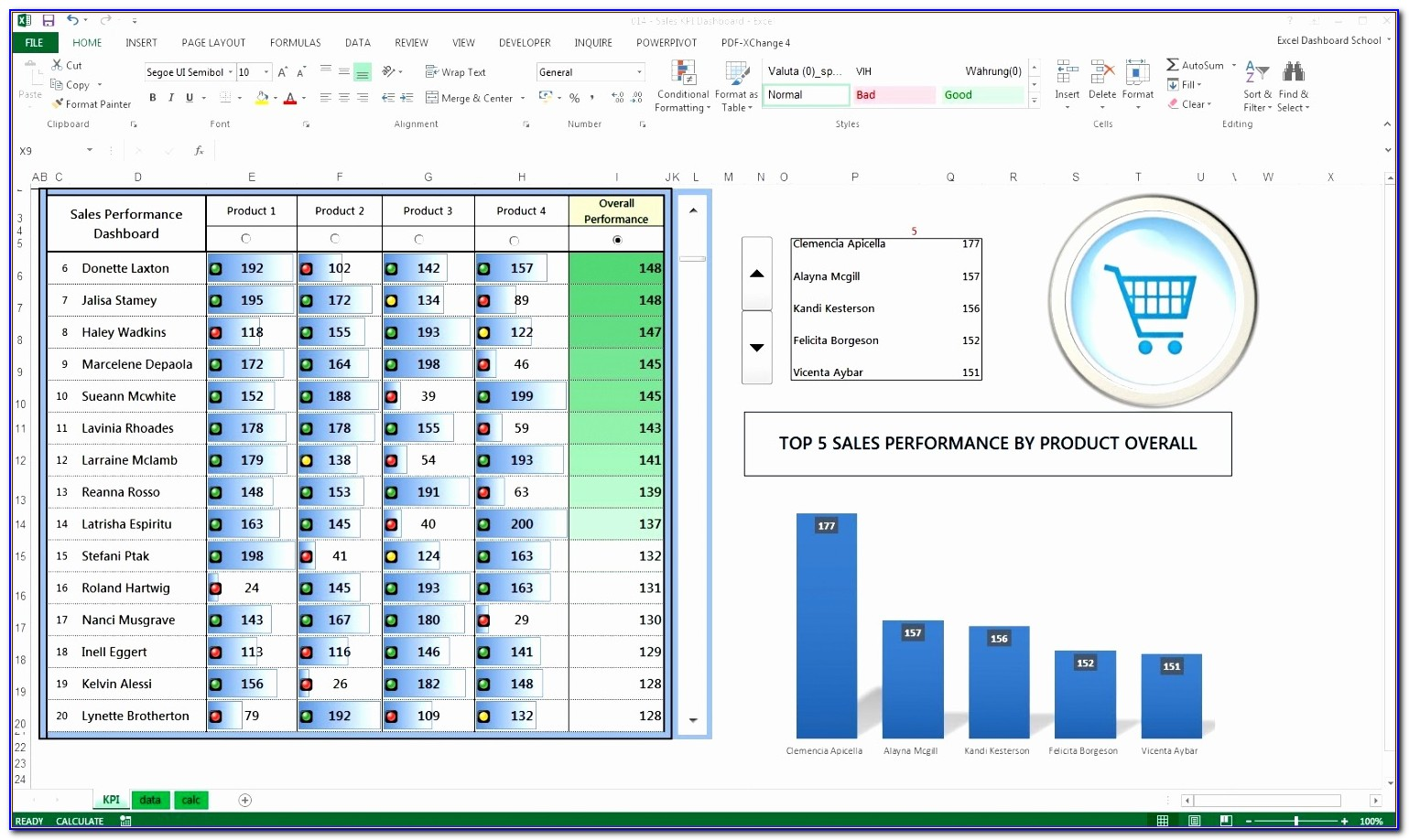 Dashboard Kpi Excel Template Ujsg5 Unique Kpi Dashboard Excel Template Free Download