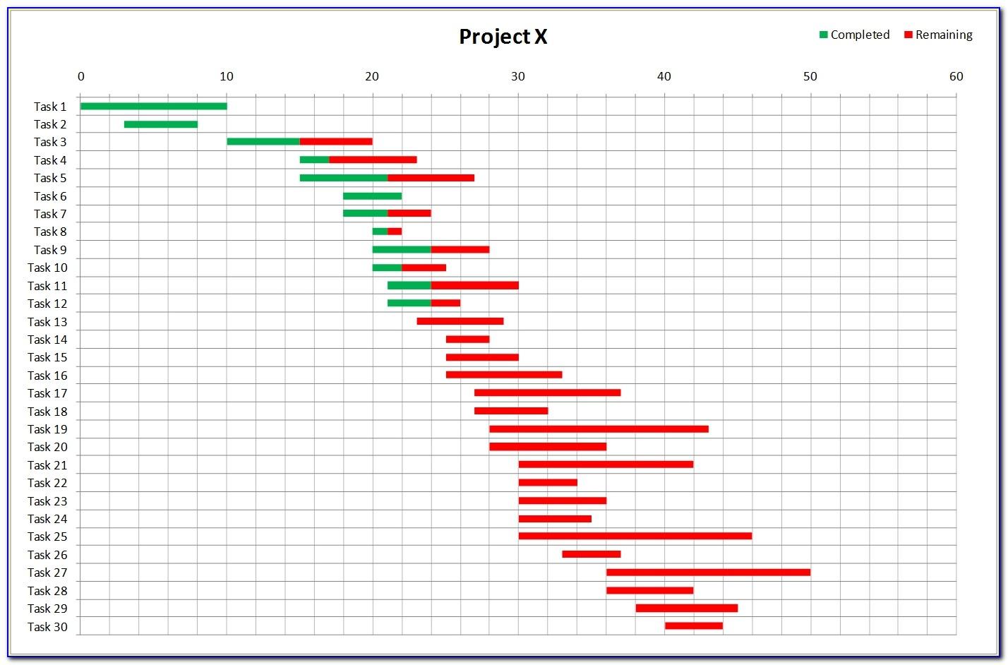 Microsoft Excel Template For Gantt Chart
