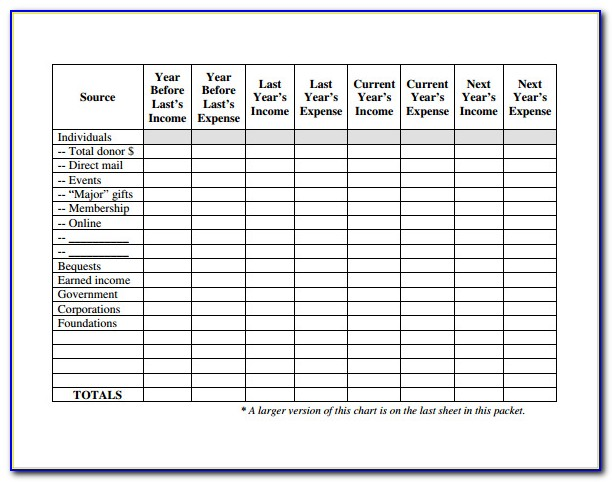 Nonprofit Fundraising Plan Template