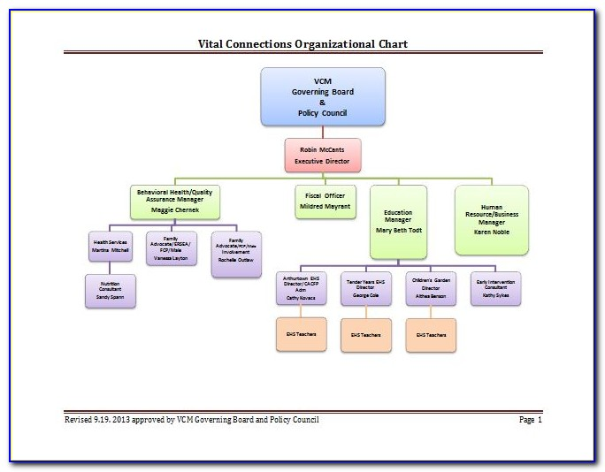 Organizational Chart Template Ppt Free Download