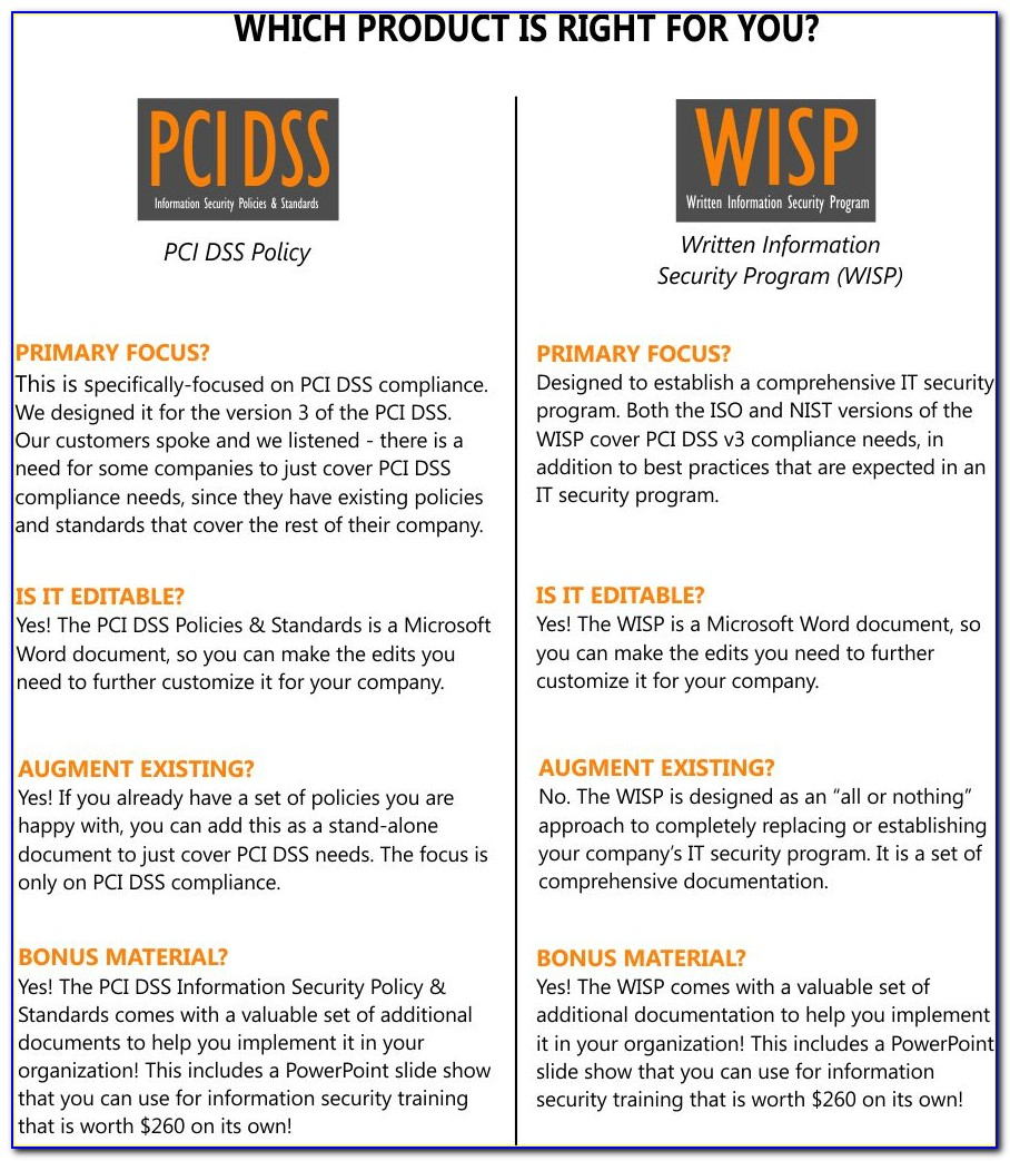 Pcidss Policy Written Information Security Program Wisp