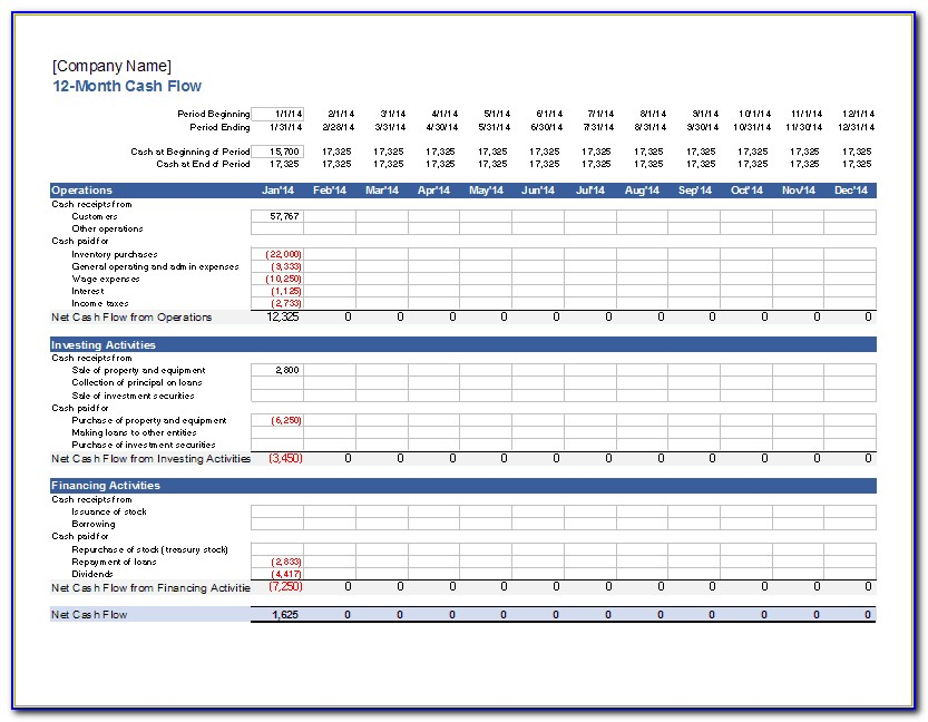 Personal Cash Flow Forecast Template Excel Free