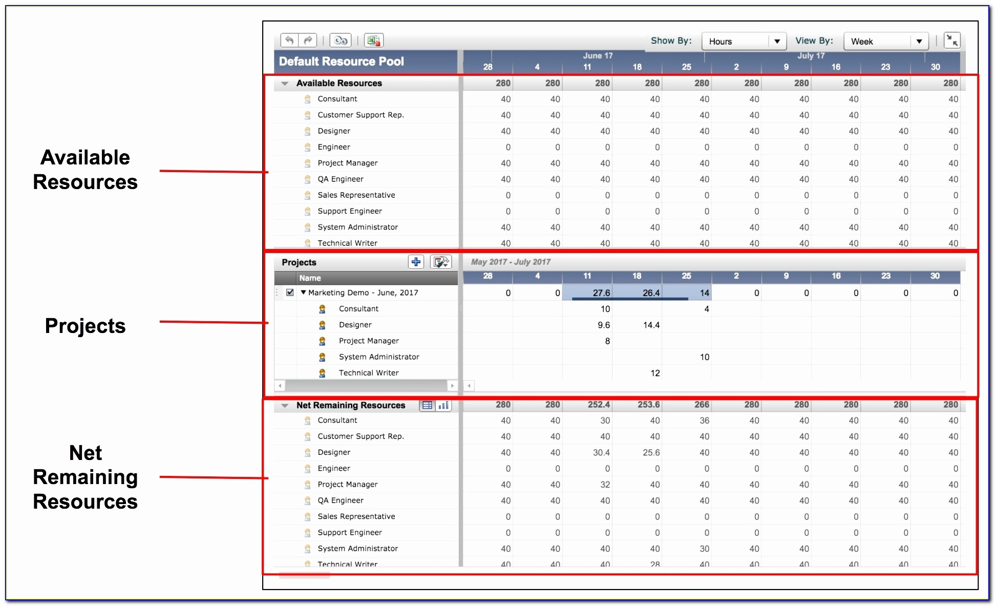 Manufacturing Capacity Planning Template Unique Capacity Planning Template Excel Unique Production Templates Plan