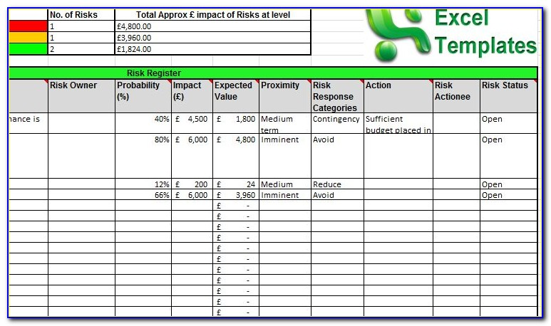 Project Management Risk Register Template Excel