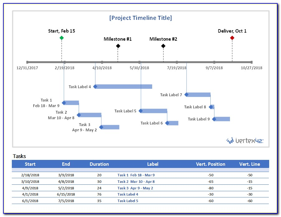 Project Management Timeline Example Excel