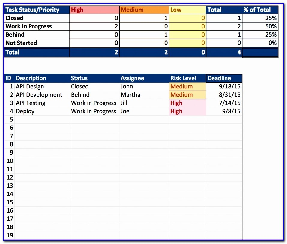 Project Calendar Template Excel Free Islft New Free Excel Project Management Templates