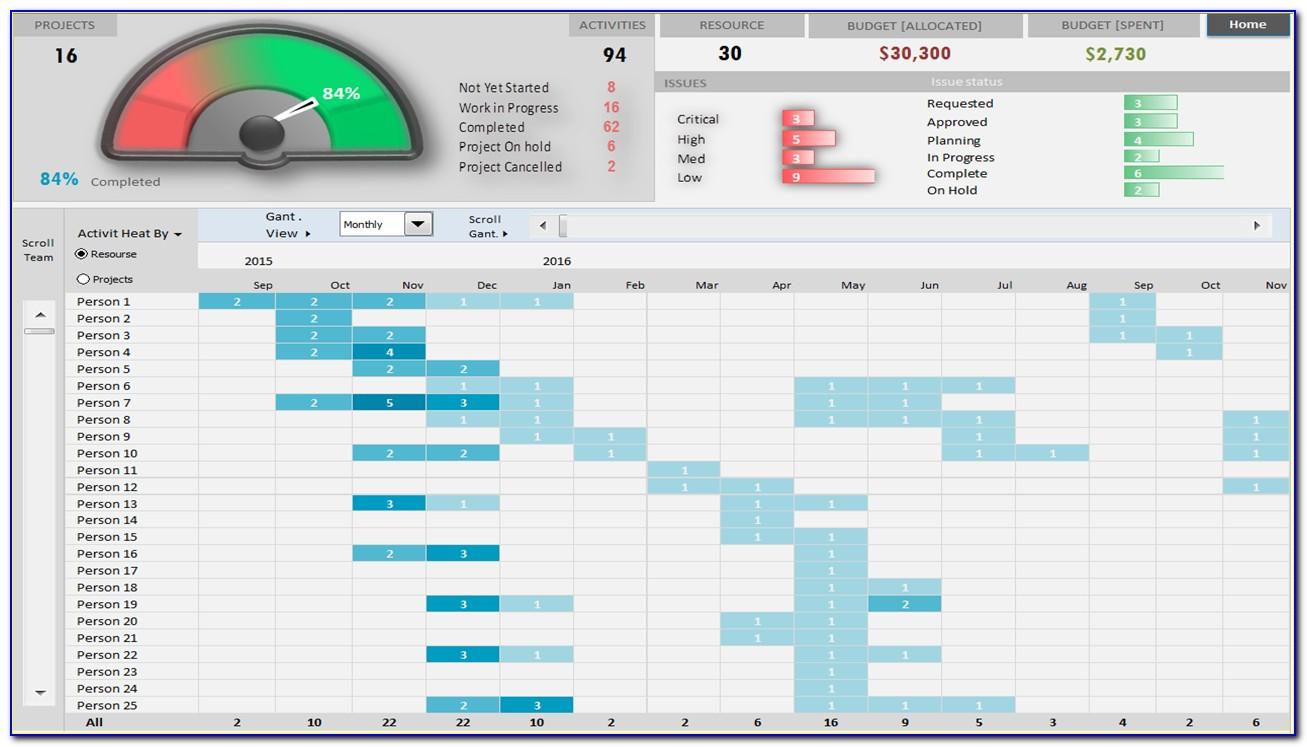 Project Portfolio Dashboard Template Xls