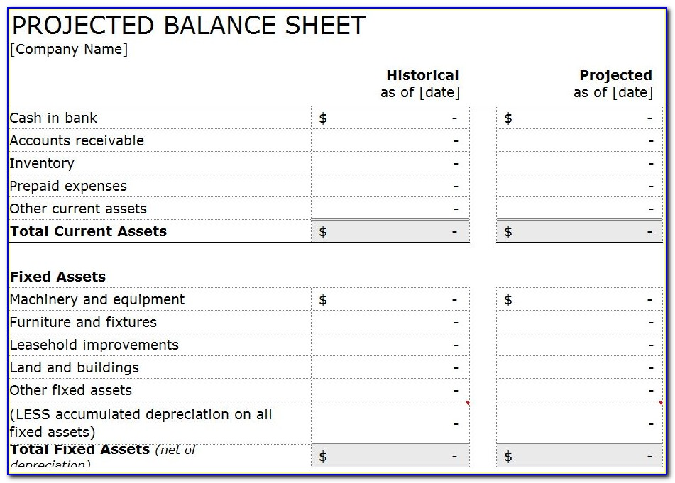 Projected Balance Sheet Template Excel