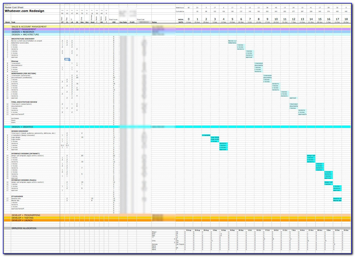 Resource Planning Spreadsheet Template Xls