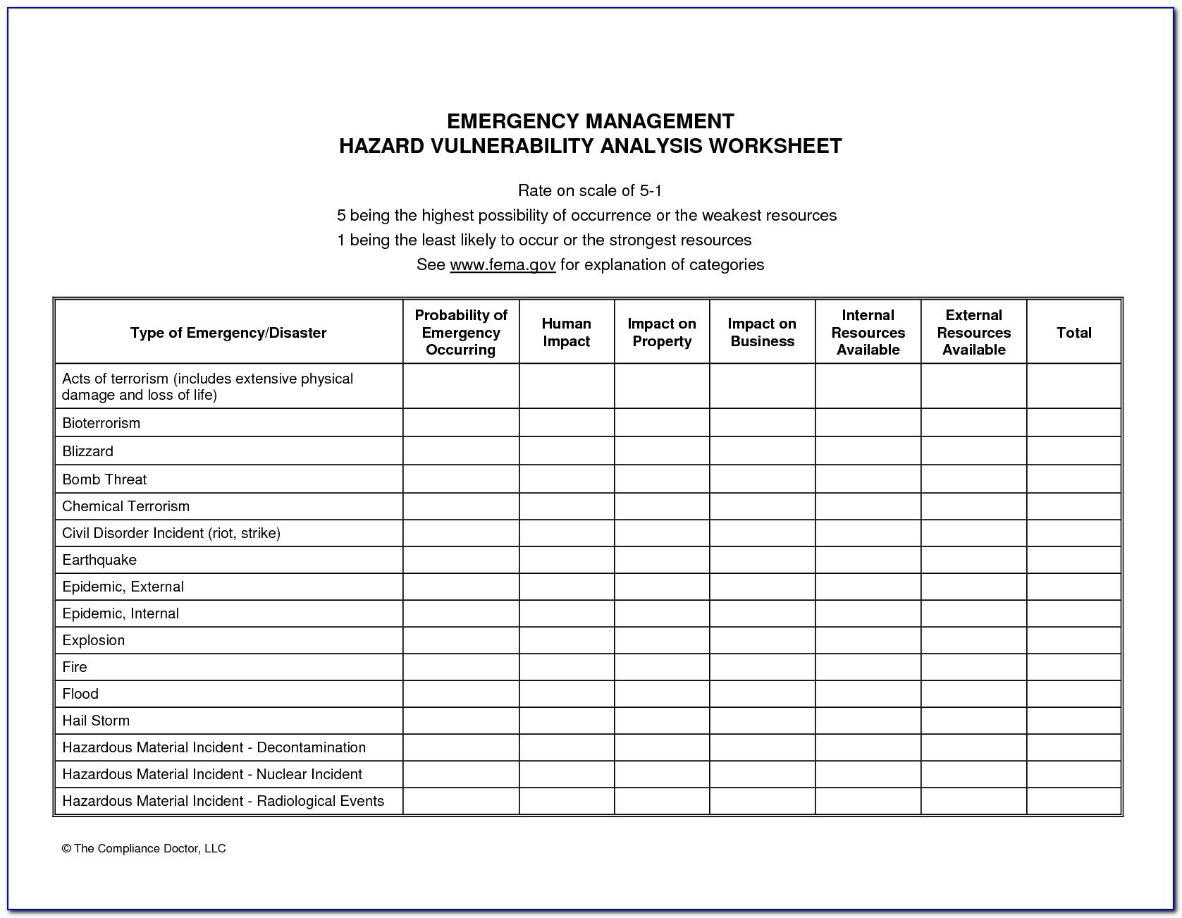 Risk And Vulnerability Assessment Report Template