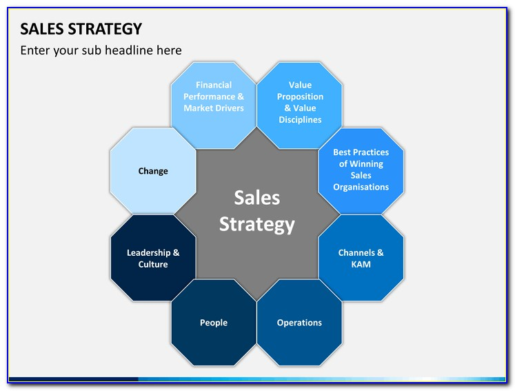 Sales Territory Plan Powerpoint Template