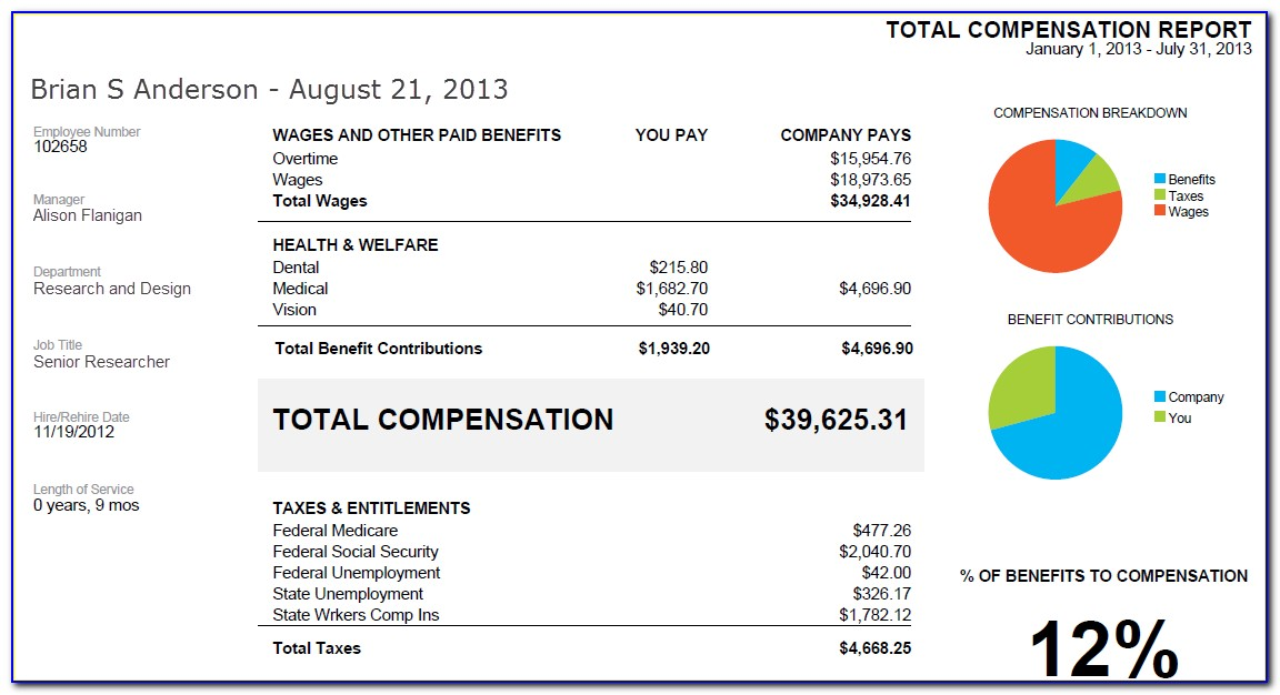 Total Compensation Package Template