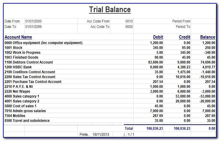 Trial Balance Sheet Example