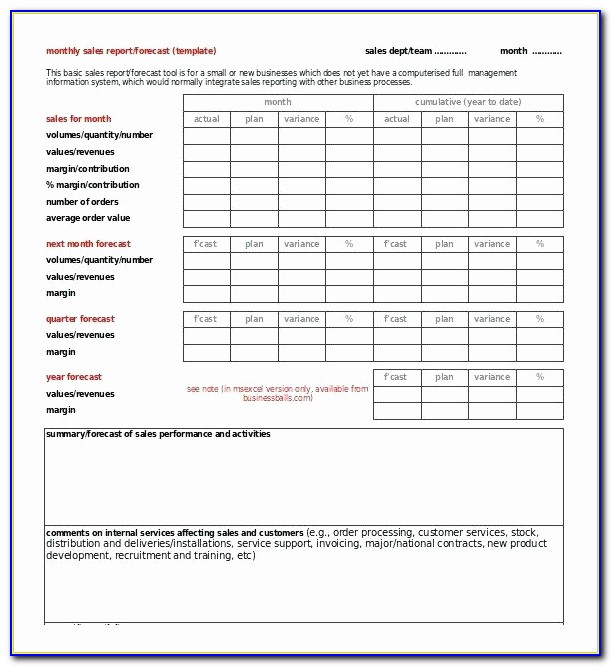 Demand Forecasting Excel Template Free Download Inspirational Sales Meeting Report Template Business Monthly Sales Report Template
