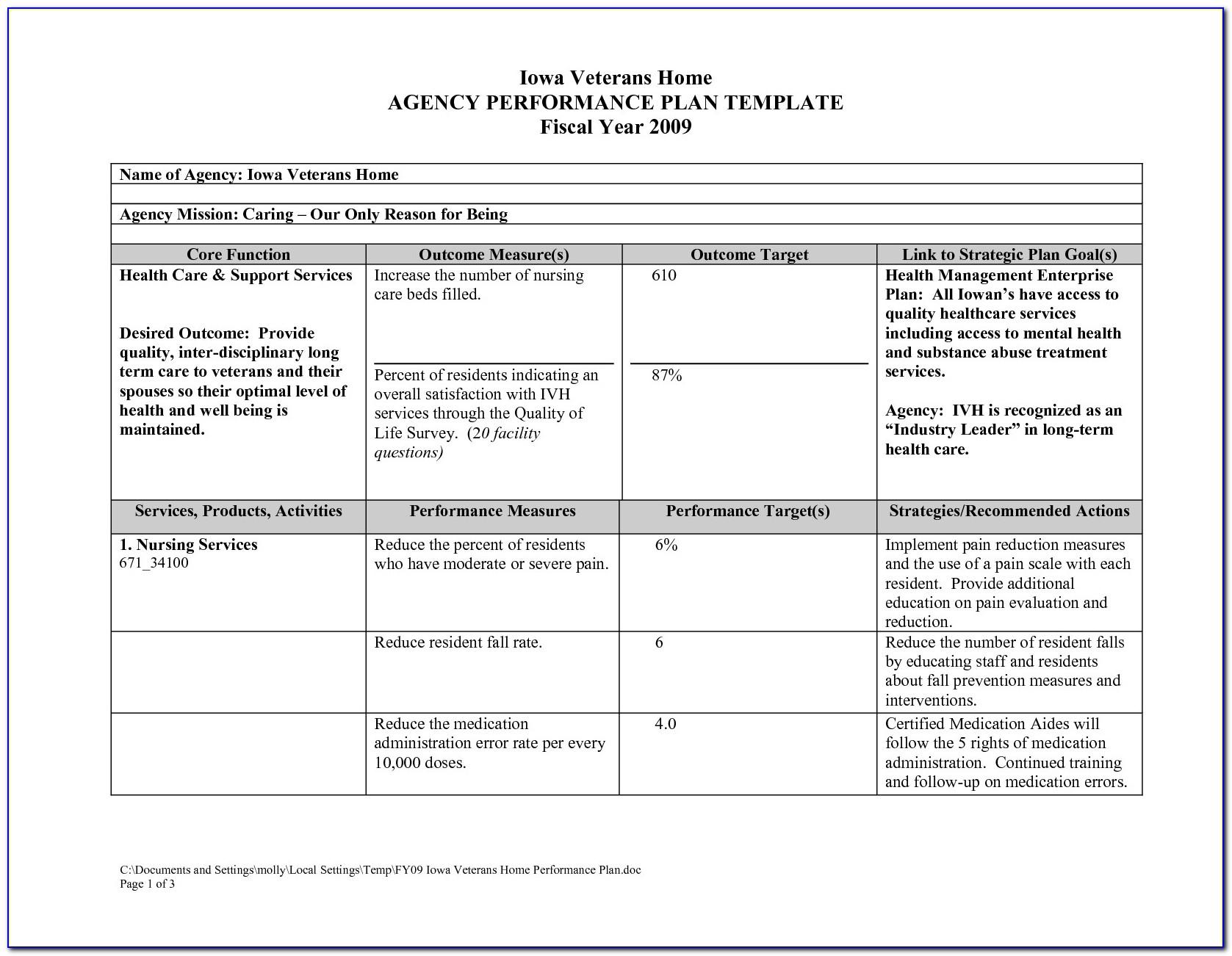 Dementia Nursing Care Plan Samples