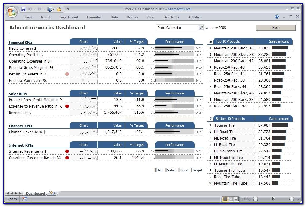 Excel Dashboard Templates Super User