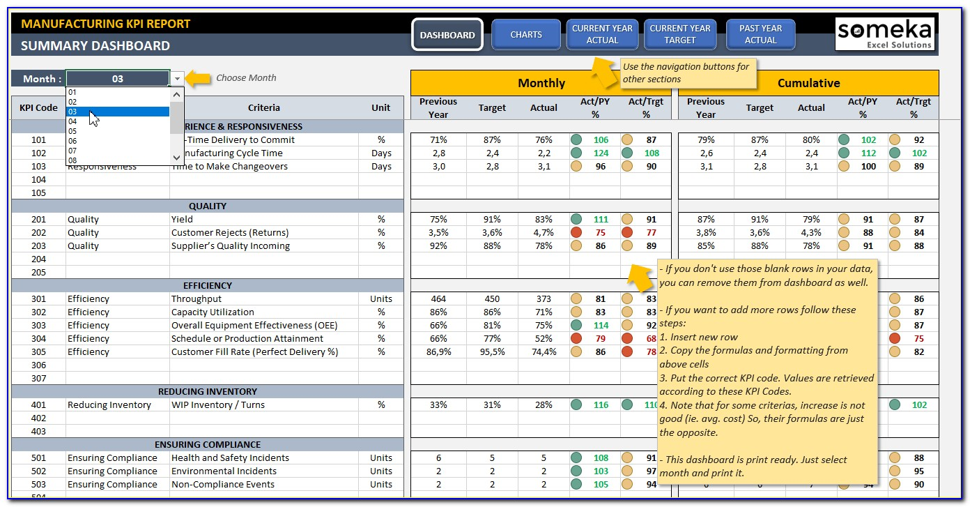 Free Production Kpi Template Excel