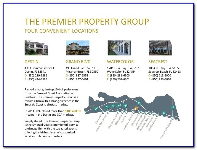 Commercial Real Estate Listing Presentation Commercial Real Estate Pertaining To Commercial Real Estate Listing Presentation Template