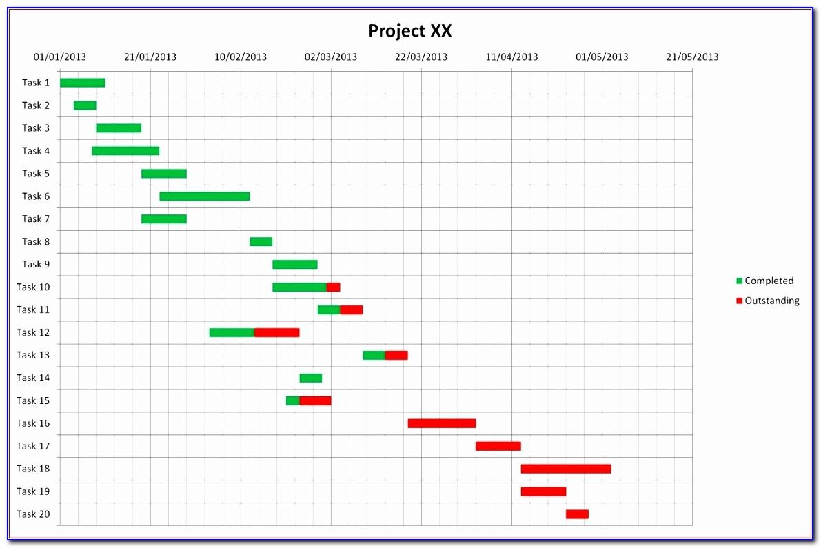 Free Excel Gantt Chart Template 2010 R0vtn New Excel 2010 Gantt Chart Template