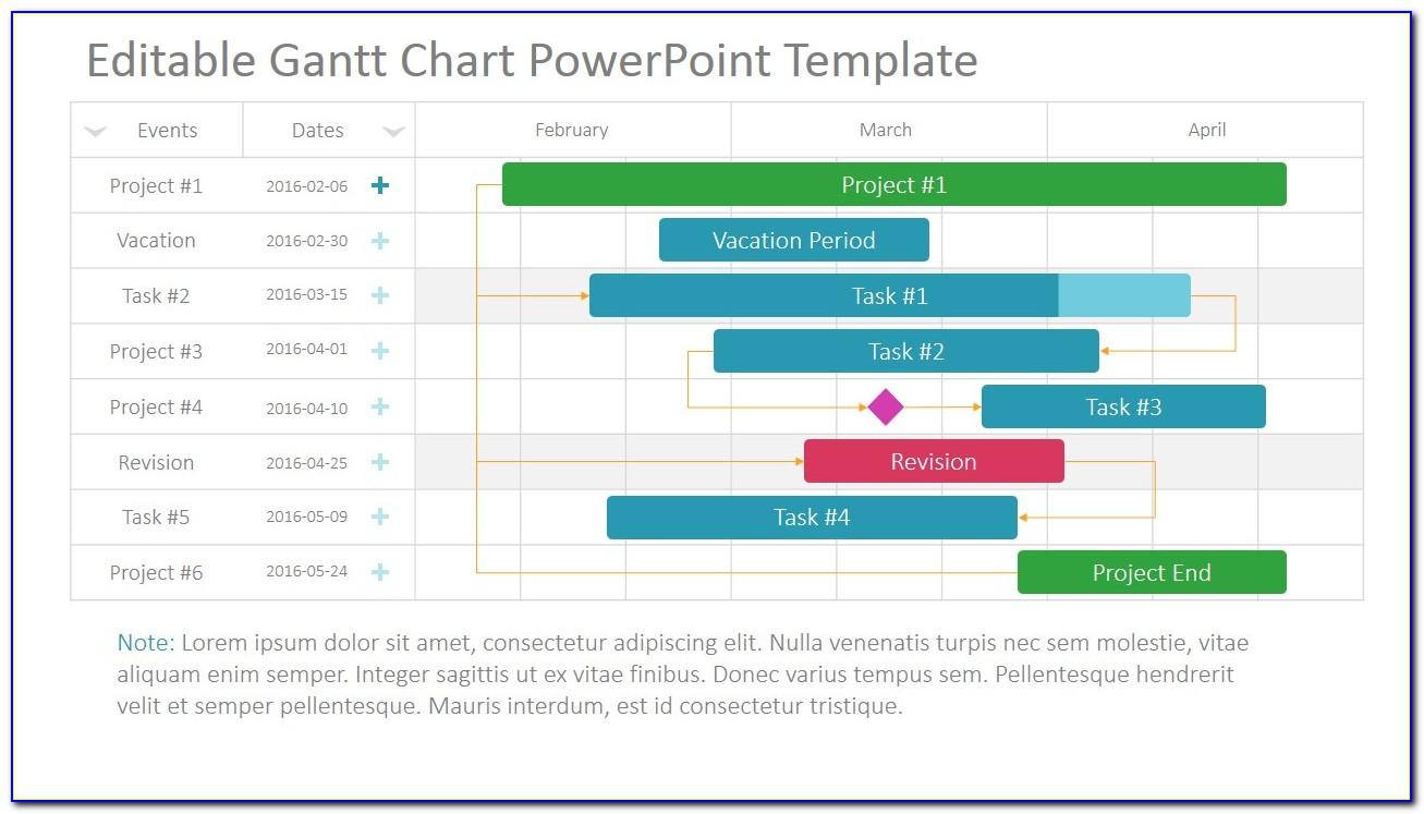 Gantt Chart Template Project Timeline